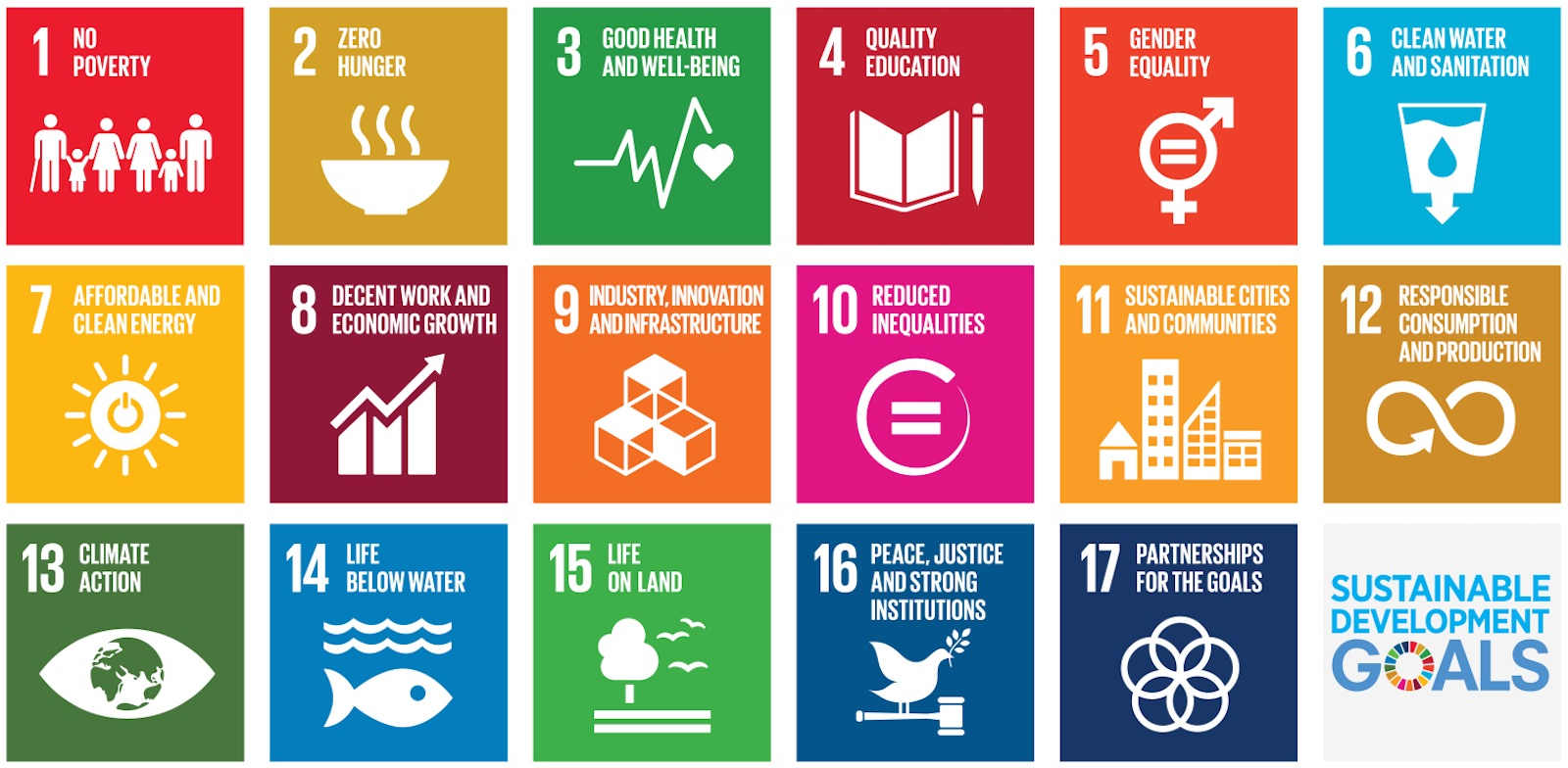 https://www.greenroomvoice.com/wp-content/uploads/2019/10/sdgs-un-1.jpg